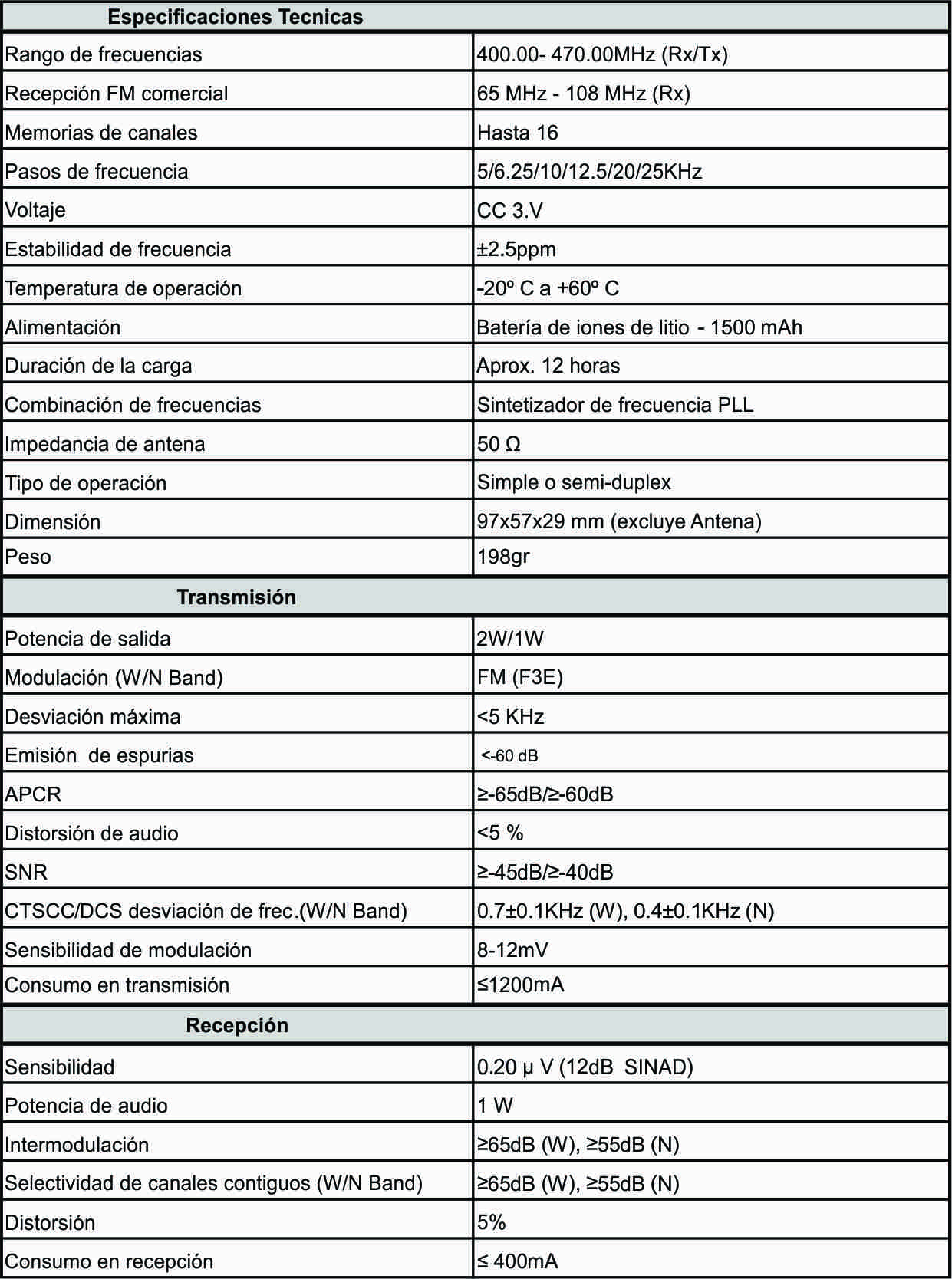 Tabla especificaciones Tecnicas